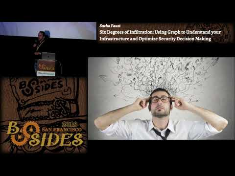 BSidesSF 2018 – Six Degrees of Infiltration (Sacha Faust)