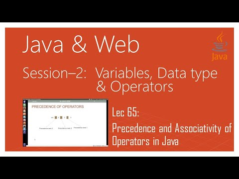 Precedence and Associativity of Operators in Java