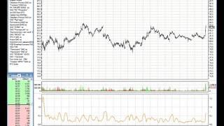 Forex Bank Fyller 50 År [Банк Форекс]