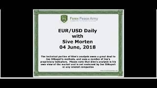 Forex Peace Army | Sive Morten EURUSD Daily 06.04.18