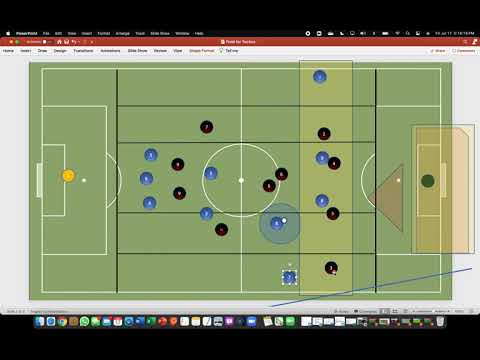 Universal Football Language - Creating Space Behind Defender Through Specific Actions