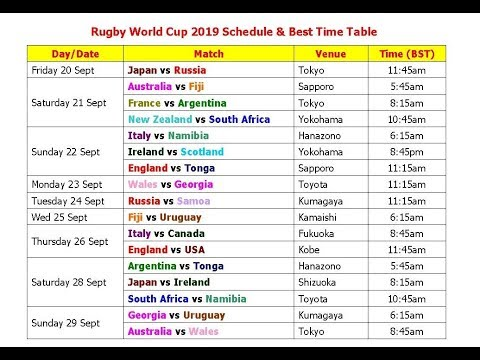 rugby-world-cup-2019-schedule-&-time-table