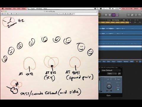 Comparison of Basic Stereo Recording Techniques