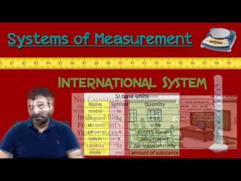 2.1 - Measurements & the International System (SI)