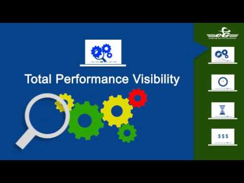 eG Innovations Performance Management Overview