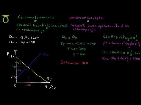 Consumentensurplus en Producentensurplus - (economie)