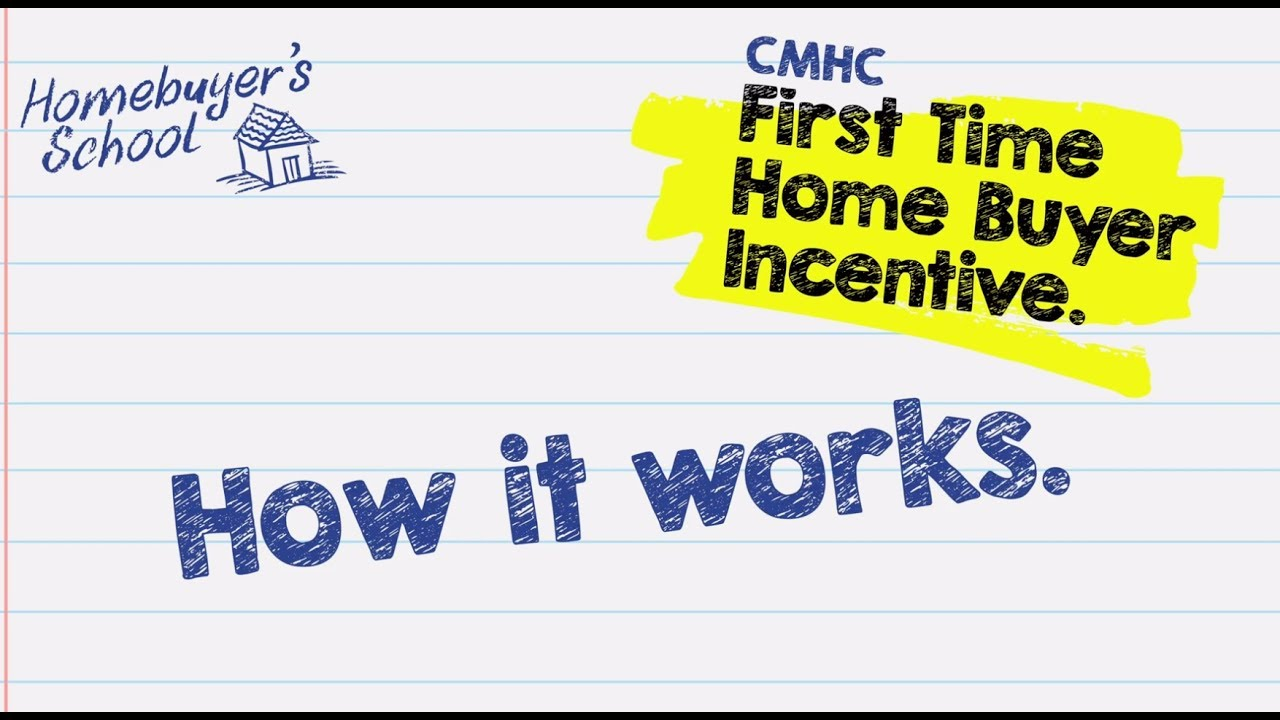 Animated First Time Home Buyer Incentive Program Canada House Mortgage Corporation Cmhc