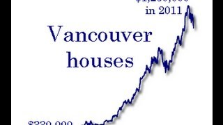 Canadian housing bubble still going strong