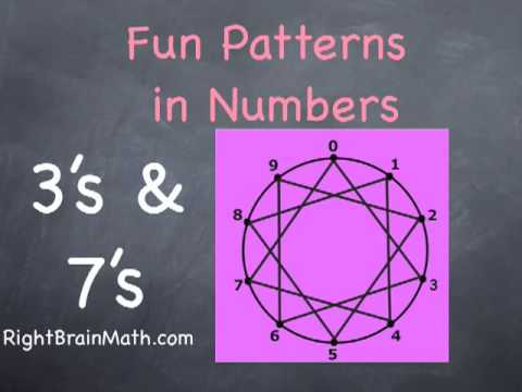 Learn Fun Math Patterns on a Number Wheel: Threes & Sevens ...