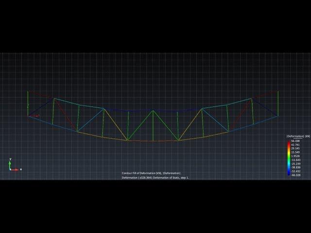 Tutorial : Plane Truss (Elastic, 1D Elements)
