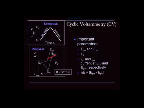 Electroanalytical part 2