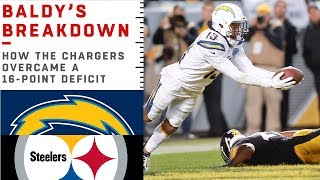How the Chargers Overcame a 16-point Deficit Against the Steelers | NFL Film Review