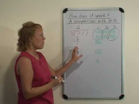 Why long division works: a comparison with money (bills)