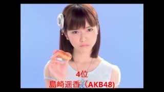【総選挙】AKB48 可愛いメンバーランキング