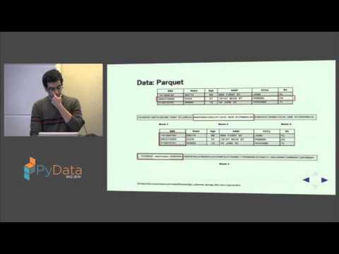 Daniel Rodriguez: Querying 1 6 billion reddit comments with python