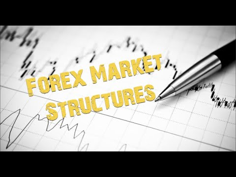 What are Market Maker Levels? How to Identify The Market Maker Levels..