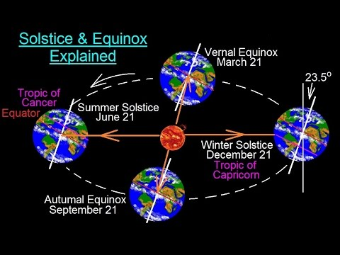 Astronomy - Ch. 2: Understanding The Night Sky (4 Of 23) What Are Solstice And Equinox?