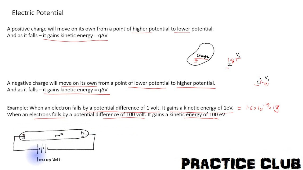 Lecture 3 Kinetic Energy Of A Charge When Dropped To V Volt Meaning Electronvolt As Unit