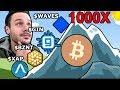 Bitcoin e Blockchain: 10 fatti che non puoi ignorare - YouTube