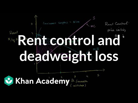 Rent control and deadweight loss | Microeconomics | Khan Academy