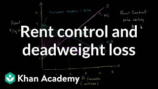 Rent control and deadweight loss