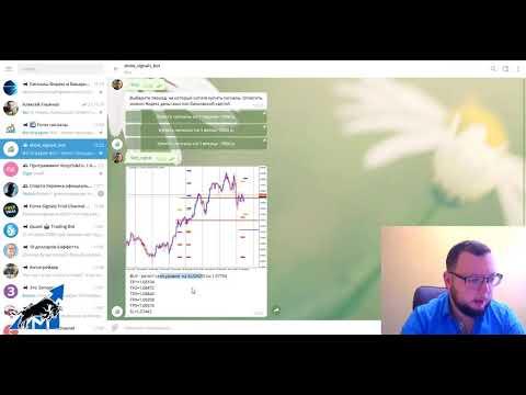 Торговые сигналы форекс с Risk Reward Ratio до 1 к 5