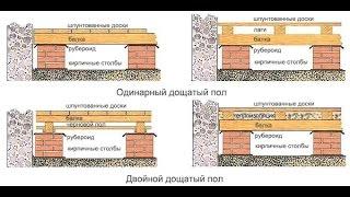 Тёплые полы в доме с некапитальными перекрытиями / холодный пол почему?  / The floors are cold why?(, 2014-10-21T09:02:37.000Z)
