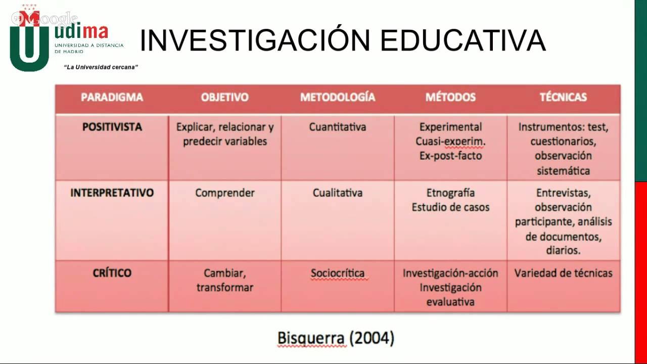 La investigaci n en educaci n como punto de partida para for Tipos de viveros pdf