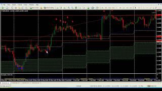 Forex Systems - Cloud With Nez Alert Trading System