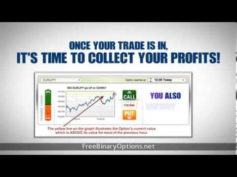 What Are Binary Options Digital Binary Options Explained