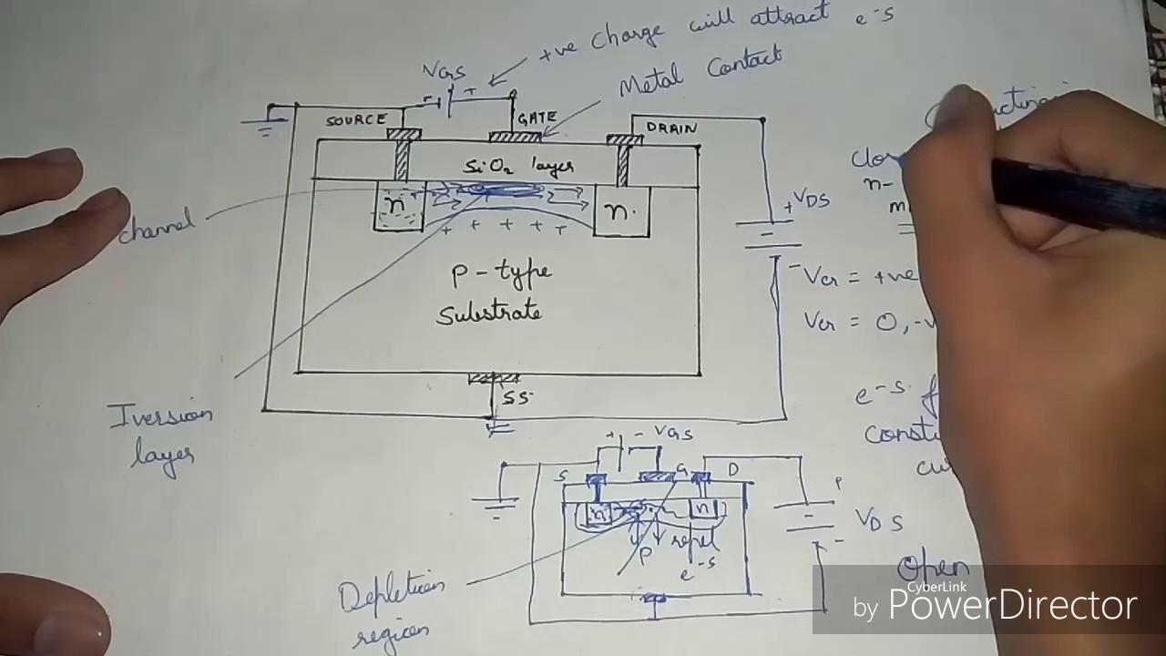 MOSFET Inverter(part -1)HINDI - YouTube