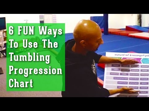 6 Ways To Set Up Your Tumbling Classes For Fun & Success (Progression Poster)