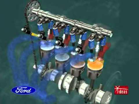 video-de-motores-de-combustión-ford-ideas