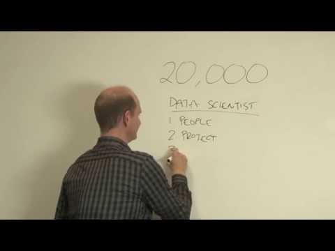 Simply How To Become Data Scientist