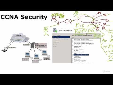 1 PPTP, L2TP, SSL and IPSEC overview.