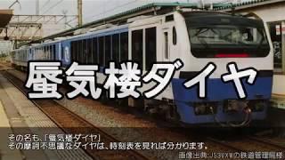西村京太郎氏の小説で有名になった、かつての迷・名物ダイヤの話です。 ...