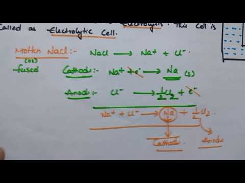 Trick To Find Products Of Electrolysis At Cathode And Anode | Electrochemistry | Class 12