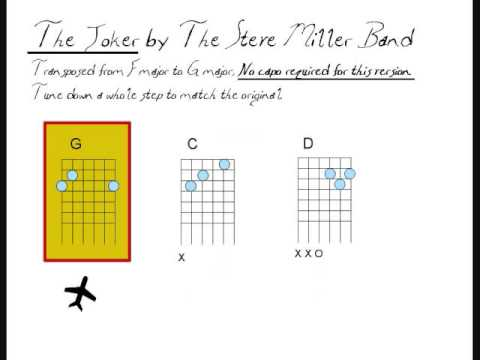 Steve Miller Band The Joker Chords Play Along Key Of G No Capo