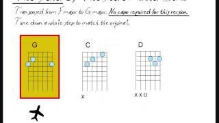 Steve Miller Band The Joker Chords Play Along (key of G) No Capo Version!