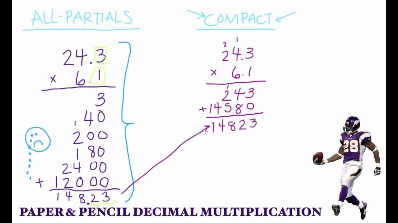 how to work out reciprocal of a decimal