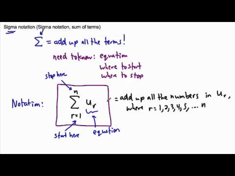 Sigma Notation Ib Math Gcse A Level Ap Youtube