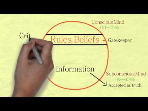 Theory of Mind to understand how mind works
