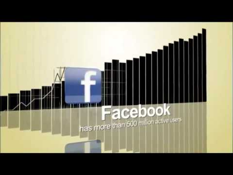 Social Media Marketing | facebook likes, twitter tweets
