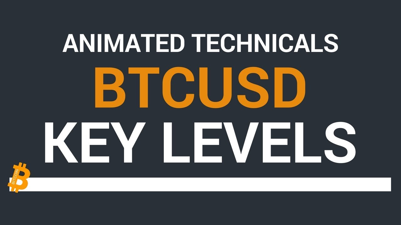 BTCUSD Analysis: Bitcoin's bounce and a dose of perspective [Video]