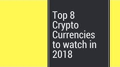 Top 8 Cryptocurrencies in 2020 | Best Bitcoin Alternative | Top cryptocurrency for invest