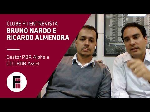 Ricardo Almendra e Bruno Nardo dos Santos - Gestores da RBR Asset Management | Clube FII Entrevista