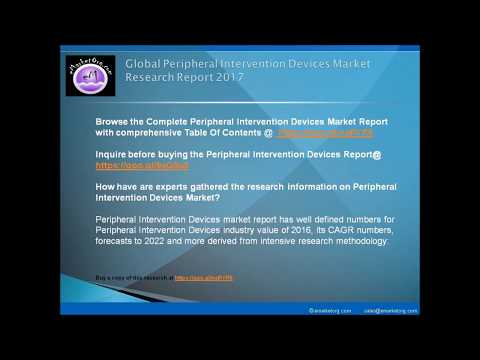 Peripheral Intervention Devices Market Overview, Growth Forecast, Demand and Development