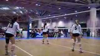 KC Extreme Volleyball - Mpls, MN