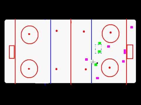 Ice Hockey Offside Rule Explained