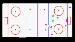 Ice Hockey Offside Rule Explained